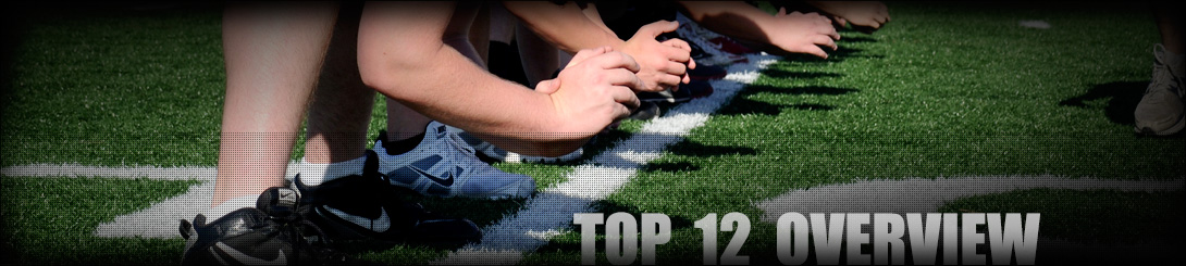 Rubio Long Snapping - The nation's top-ranking resource for long snapping.